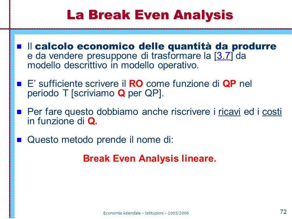 Break Even Analysis lineare.