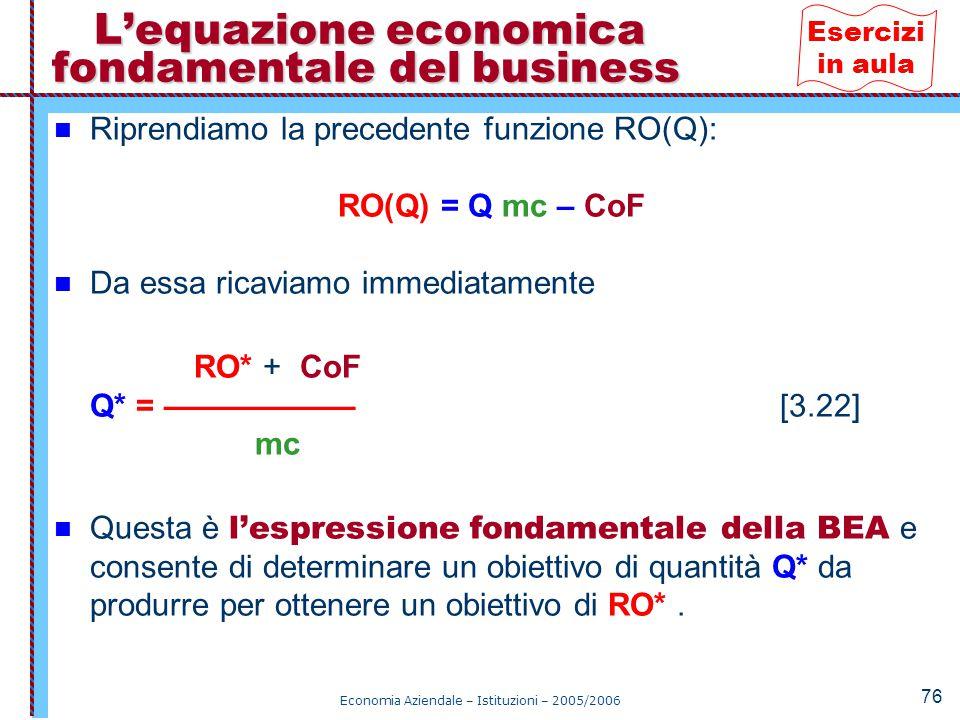 L'equazione economica fondamentale del business