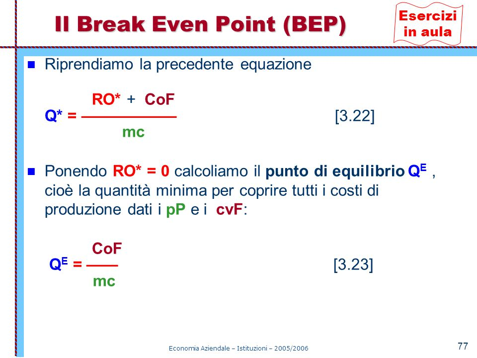Il Break Even Point (BEP)