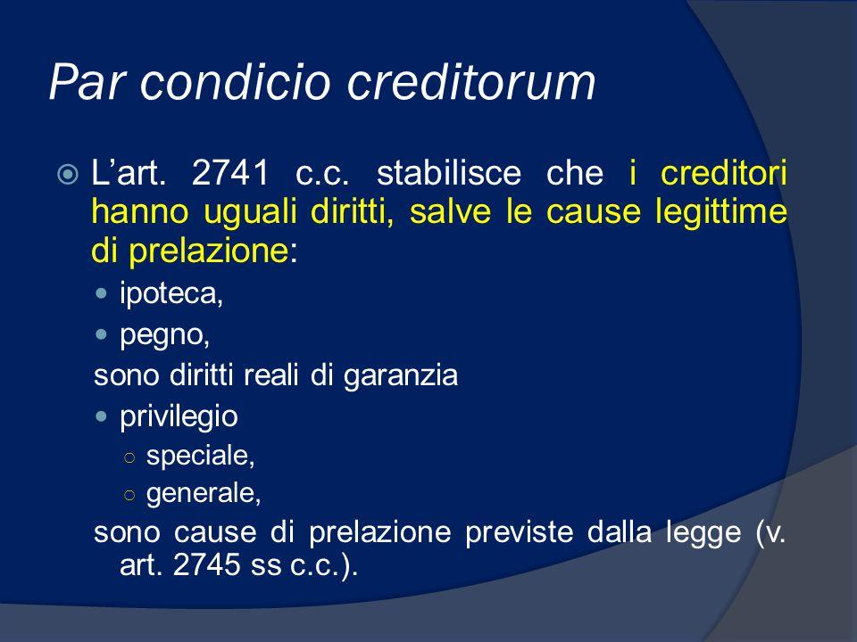 Par condicio creditorum