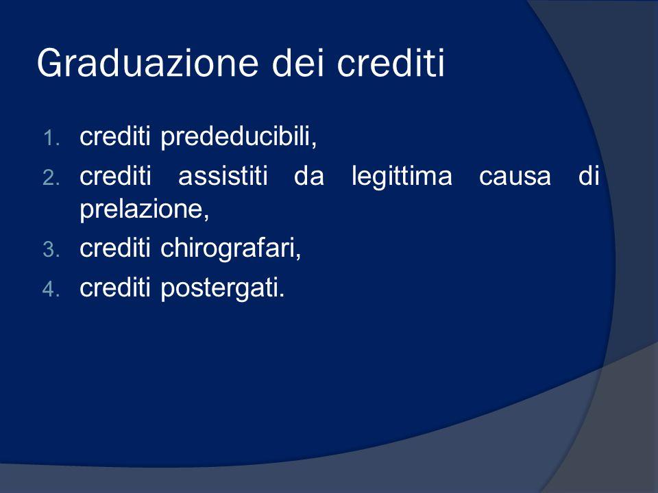 Graduazione dei crediti