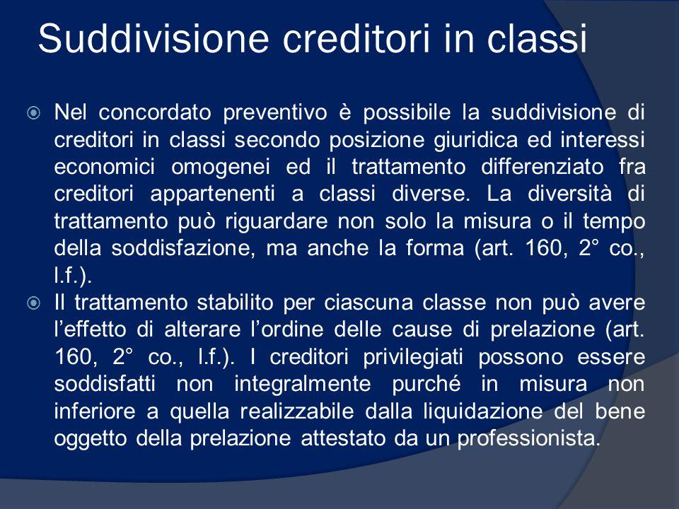 Suddivisione creditori in classi