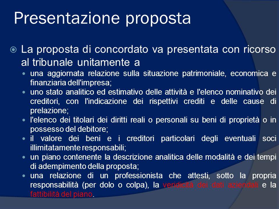 Presentazione proposta