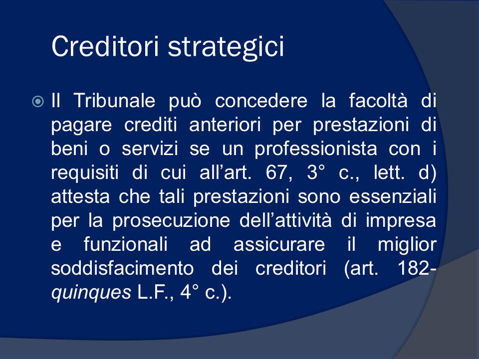 Creditori strategici