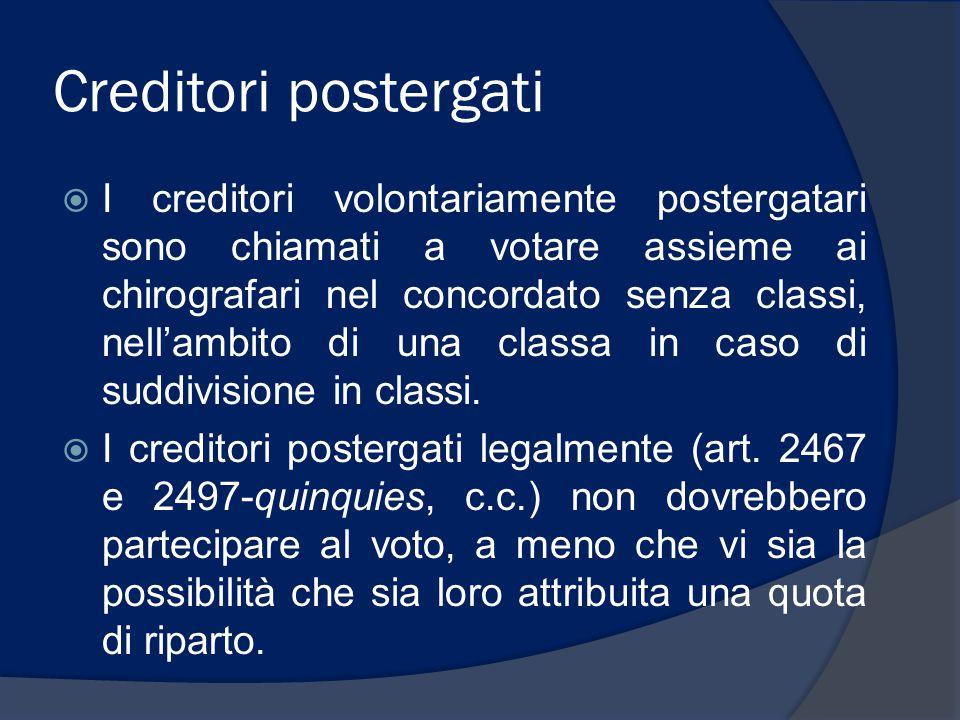 Creditori postergati
