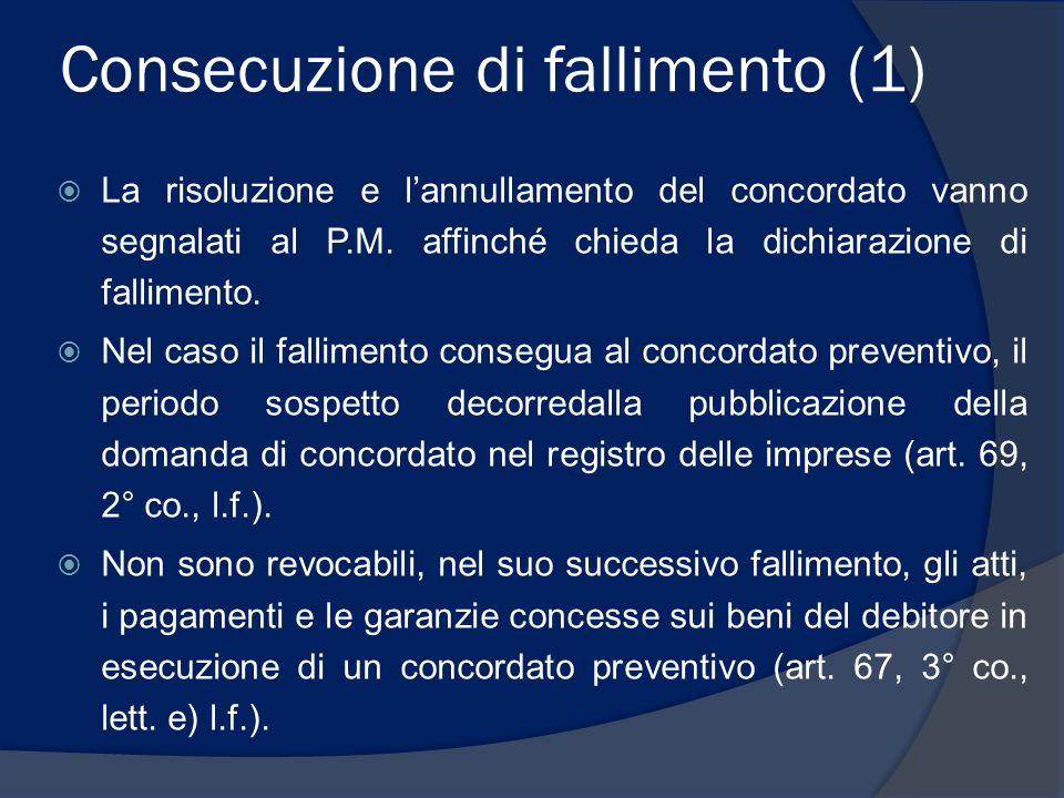 Consecuzione di fallimento (1)