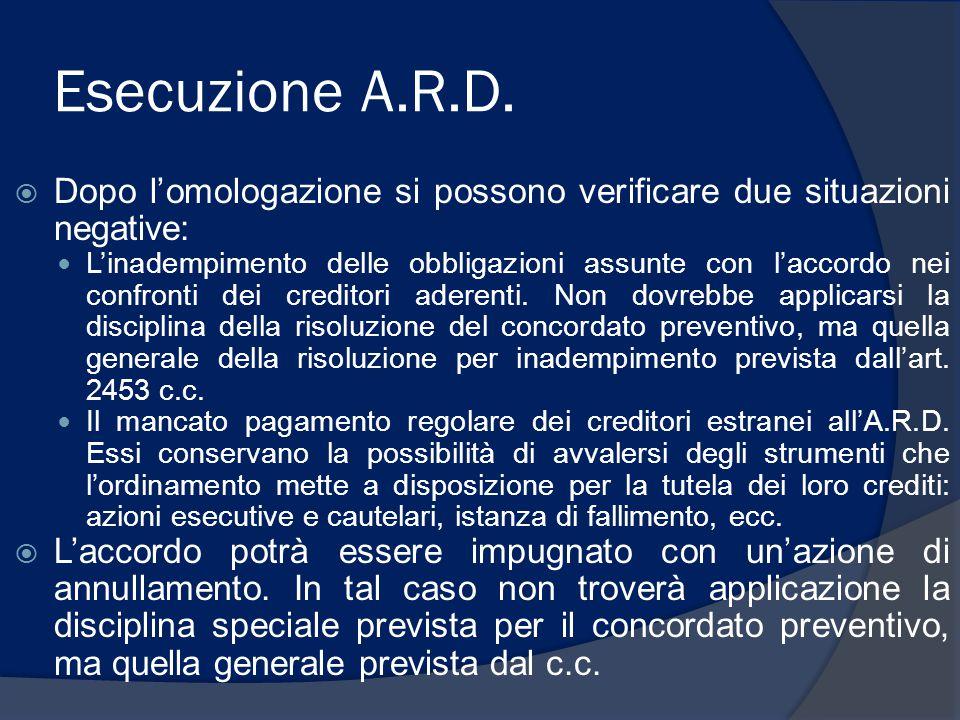 Esecuzione A.R.D. Dopo l'omologazione si possono verificare due situazioni negative: