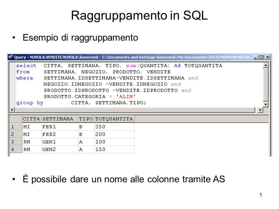 Raggruppamento in SQL Esempio di raggruppamento