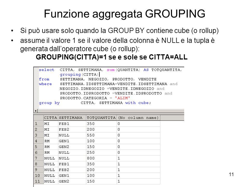 Funzione aggregata GROUPING