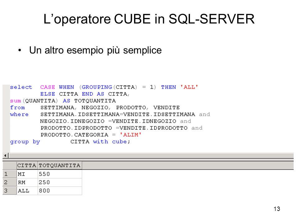 L'operatore CUBE in SQL-SERVER