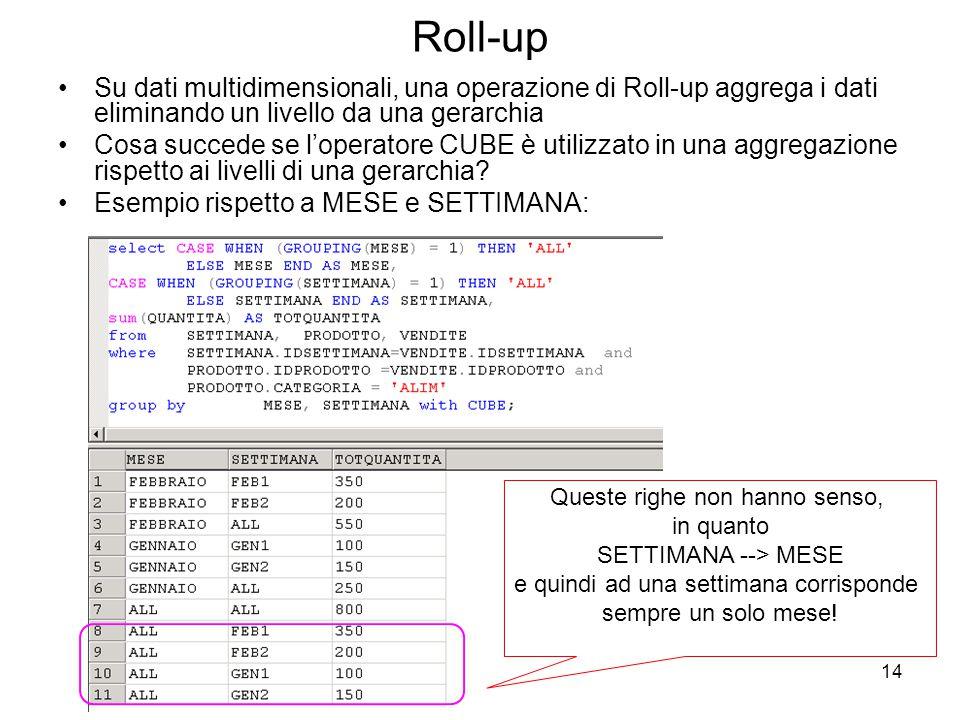 Roll-up Su dati multidimensionali, una operazione di Roll-up aggrega i dati eliminando un livello da una gerarchia.