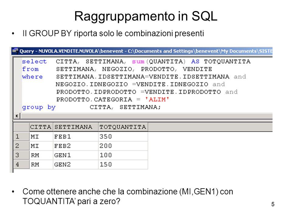 Raggruppamento in SQL Il GROUP BY riporta solo le combinazioni presenti.