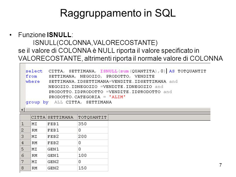 Raggruppamento in SQL