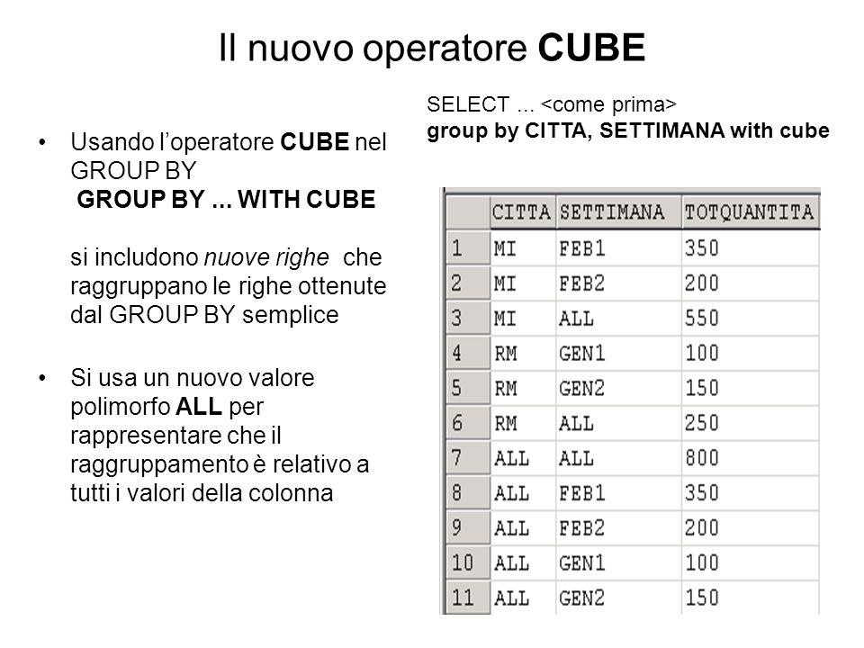 Il nuovo operatore CUBE