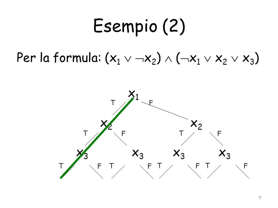 Esempio (2) Per la formula: (x1  x2)  (x1  x2  x3) x1 x2 x2 x3 x3 x3 x3 T. F. T. F. T. F.
