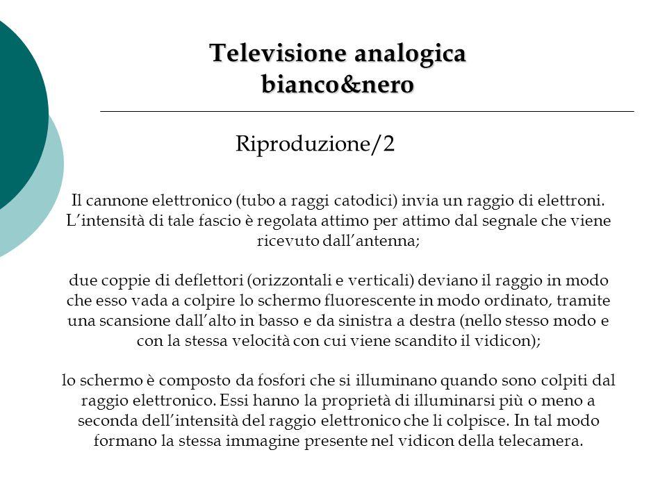 Televisione analogica bianco&nero