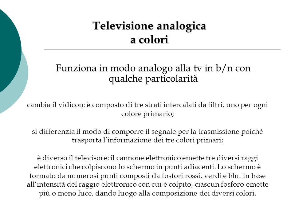Televisione analogica a colori
