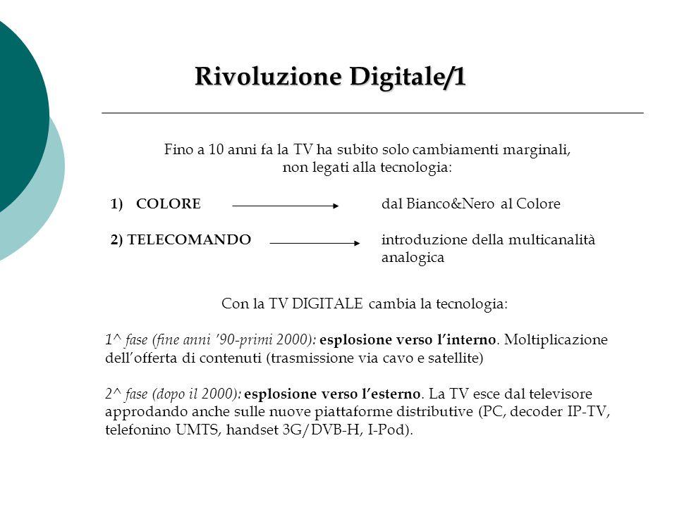 Rivoluzione Digitale/1