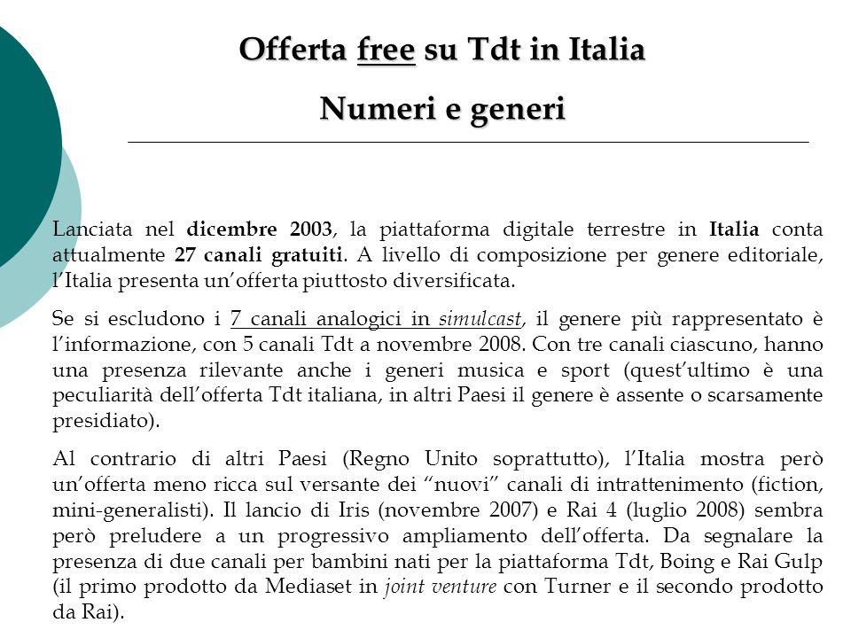 Offerta free su Tdt in Italia