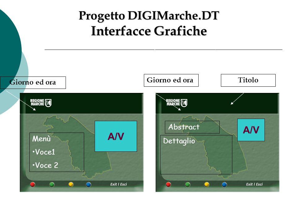Progetto DIGIMarche.DT Interfacce Grafiche