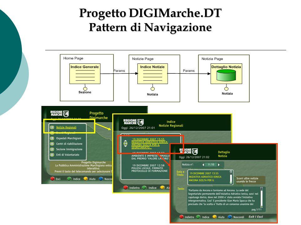 Progetto DIGIMarche.DT Pattern di Navigazione