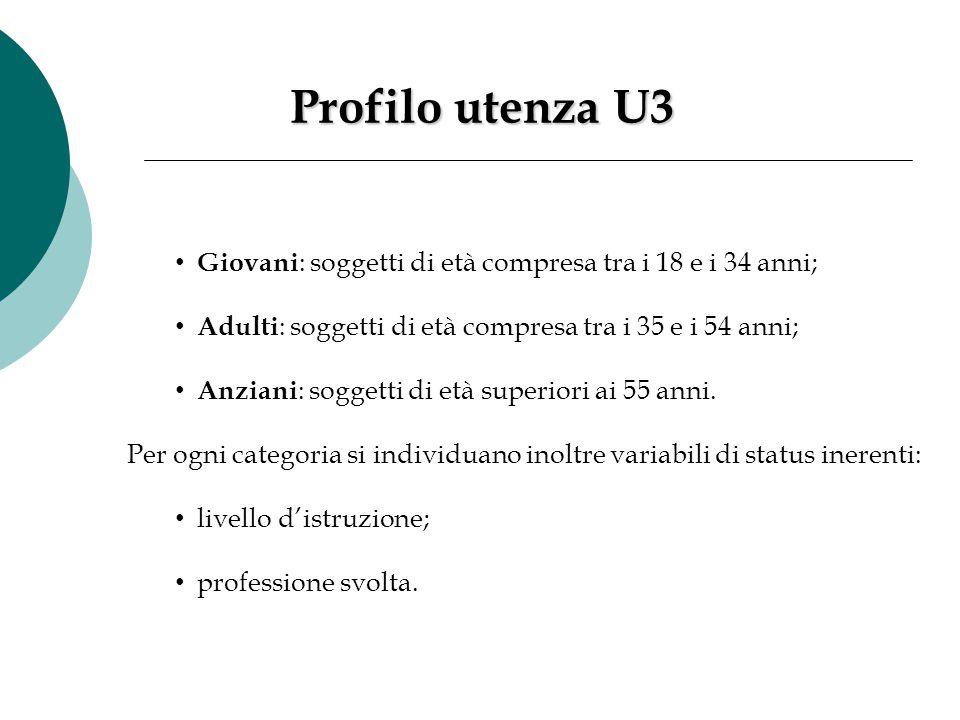 Profilo utenza U3 Giovani: soggetti di età compresa tra i 18 e i 34 anni; Adulti: soggetti di età compresa tra i 35 e i 54 anni;