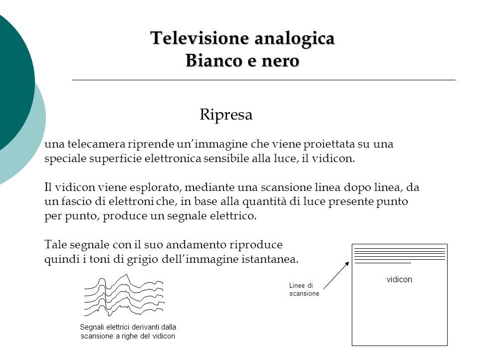 Televisione analogica Bianco e nero
