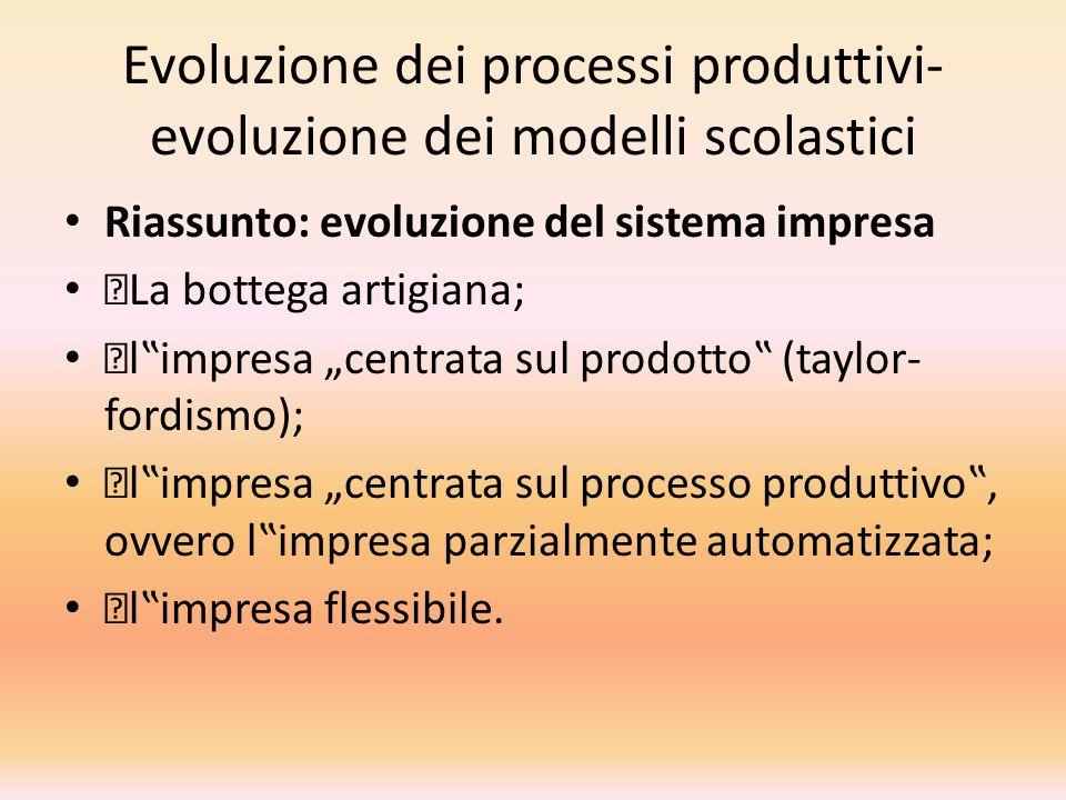 Evoluzione dei processi produttivi-evoluzione dei modelli scolastici