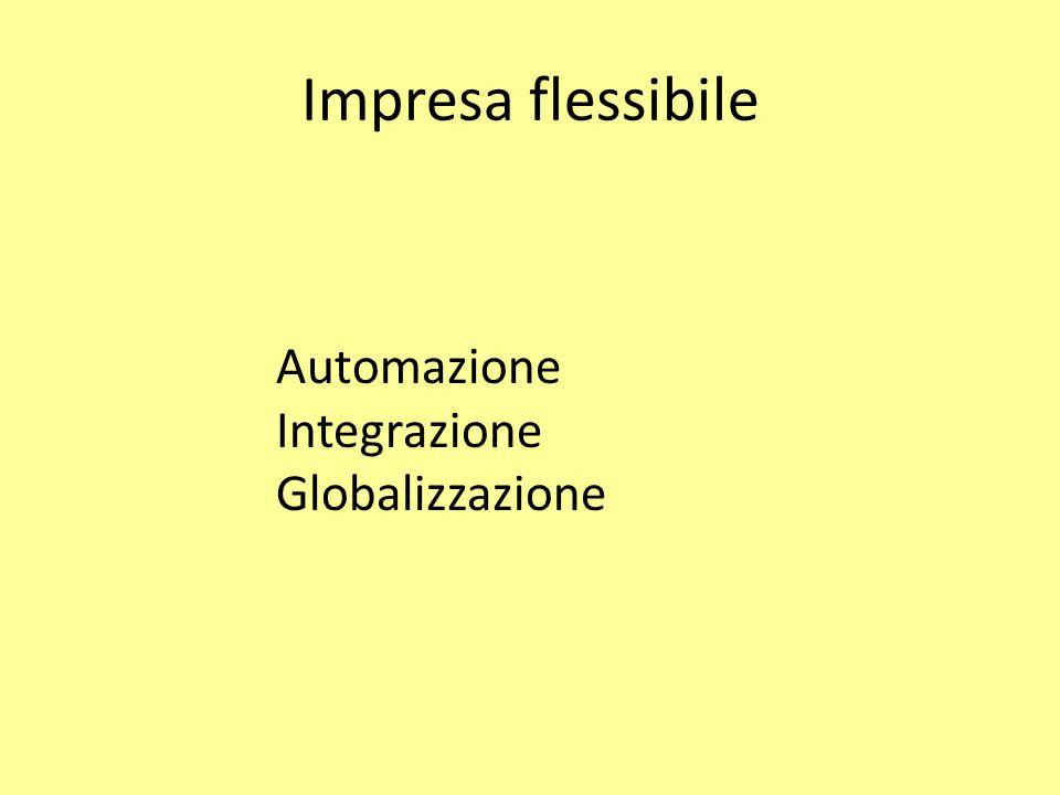 Impresa flessibile Automazione Integrazione Globalizzazione
