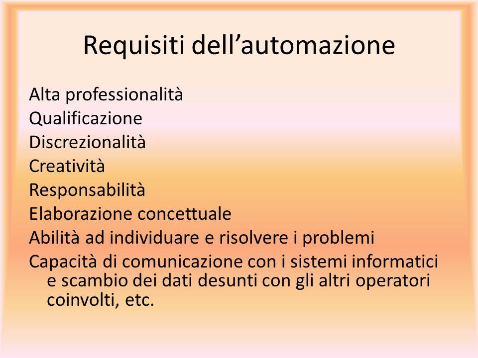 Requisiti dell'automazione