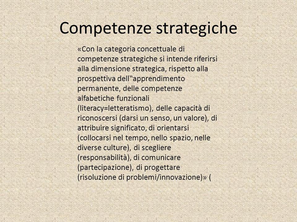 Competenze strategiche