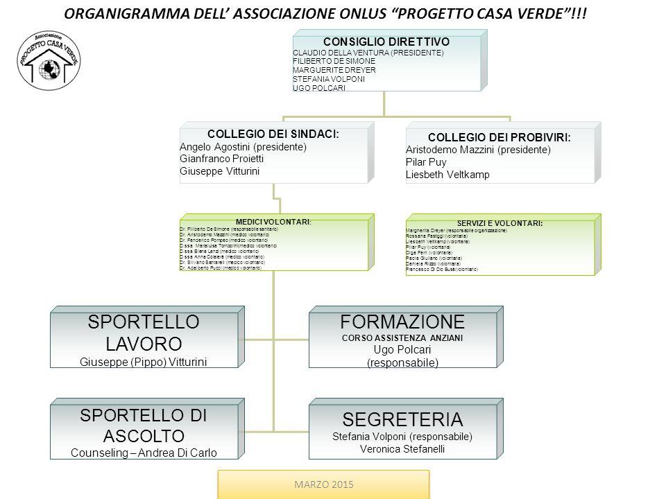 SPORTELLO LAVORO FORMAZIONE SEGRETERIA SPORTELLO DI ASCOLTO