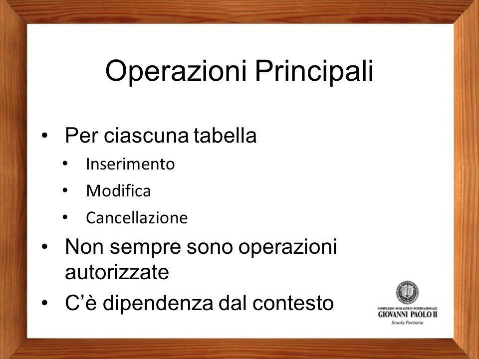 Operazioni Principali