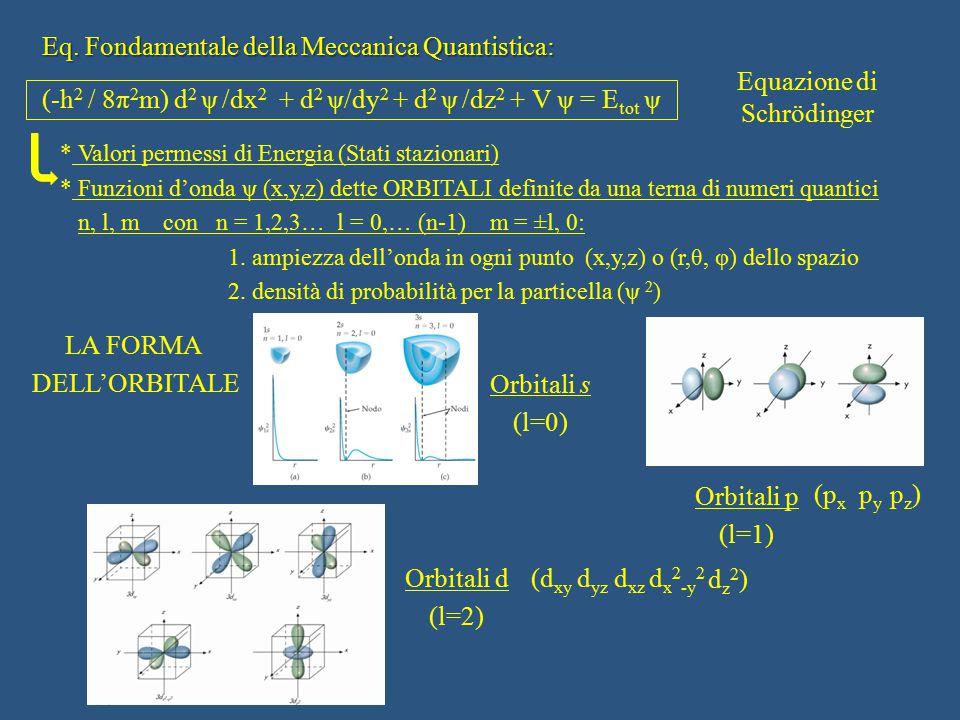 Eq. Fondamentale della Meccanica Quantistica: Equazione di Schrödinger