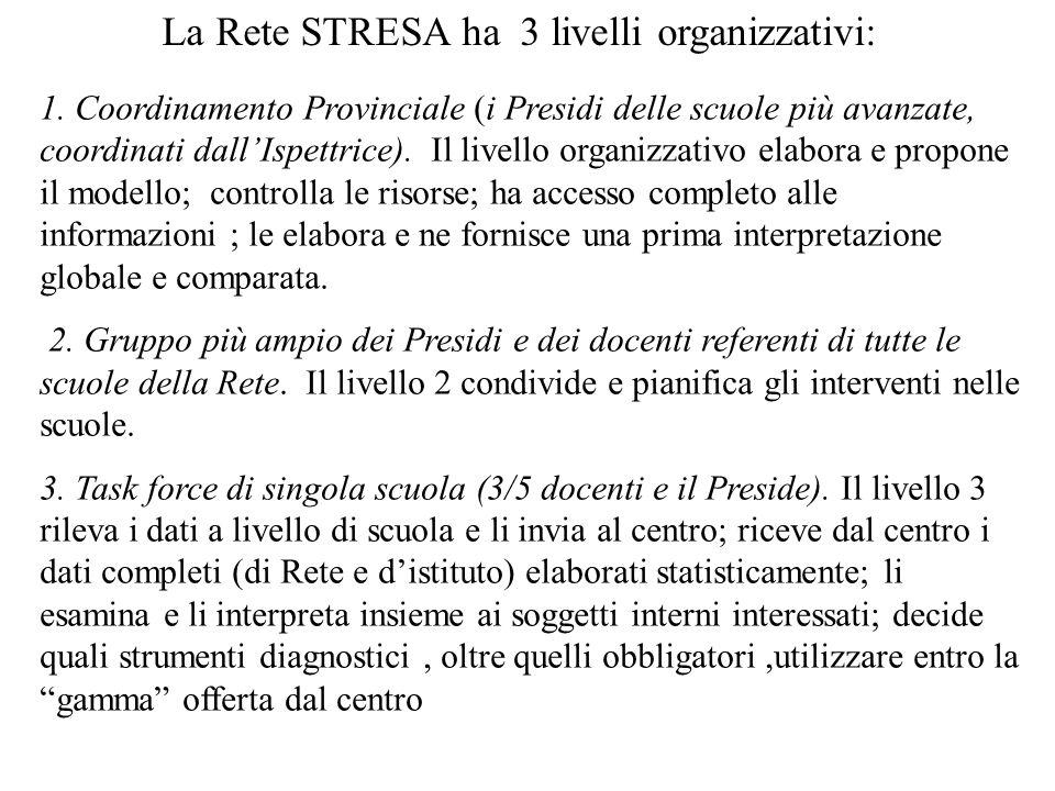 La Rete STRESA ha 3 livelli organizzativi: