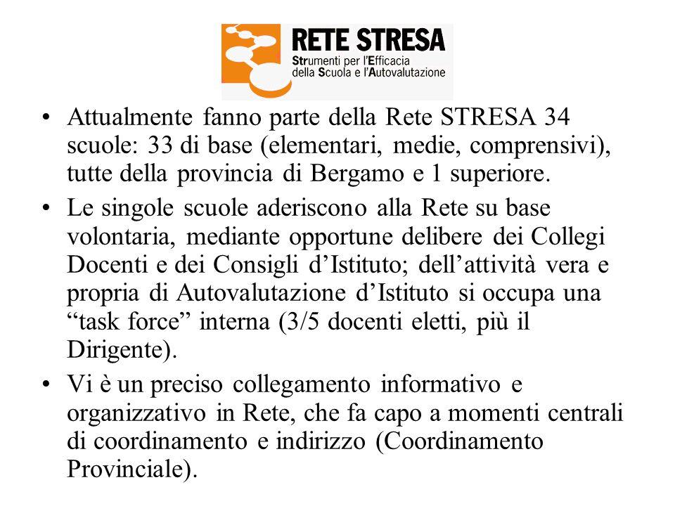 Attualmente fanno parte della Rete STRESA 34 scuole: 33 di base (elementari, medie, comprensivi), tutte della provincia di Bergamo e 1 superiore.