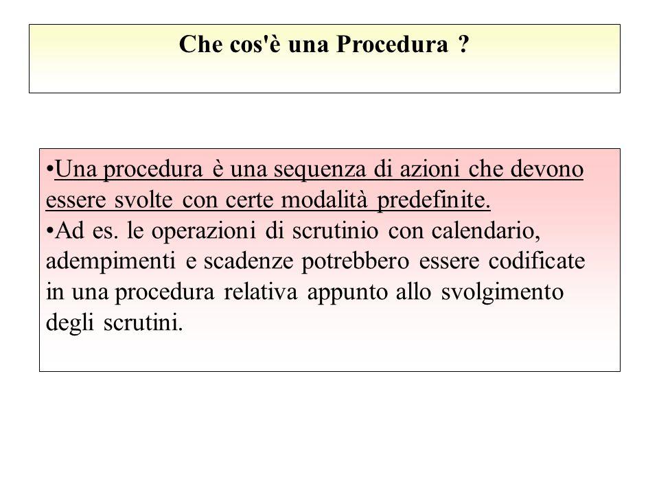 Che cos è una Procedura Una procedura è una sequenza di azioni che devono essere svolte con certe modalità predefinite.