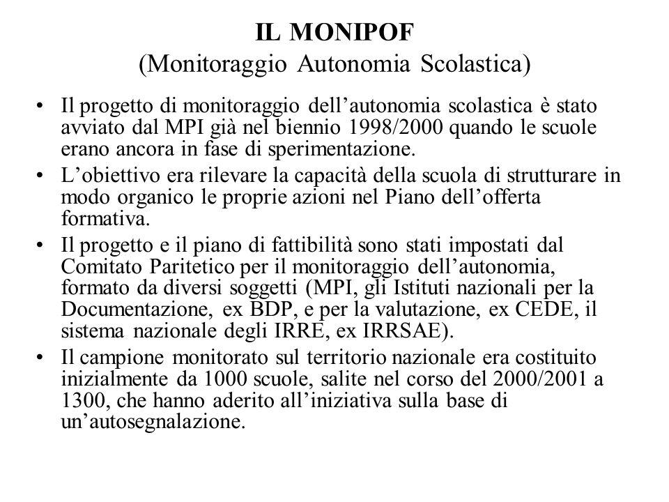 IL MONIPOF (Monitoraggio Autonomia Scolastica)