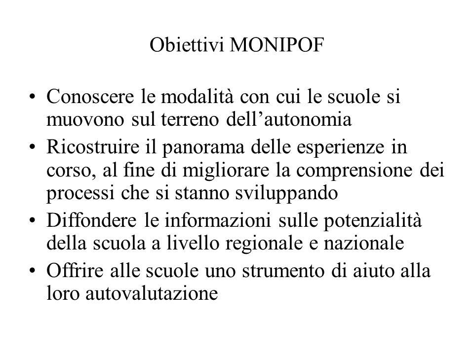 Obiettivi MONIPOF Conoscere le modalità con cui le scuole si muovono sul terreno dell'autonomia.