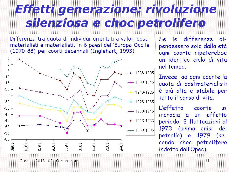 Effetti generazione: rivoluzione silenziosa e choc petrolifero