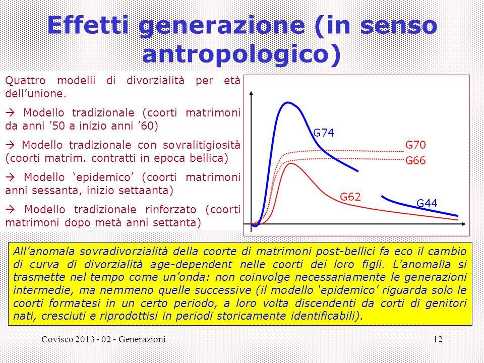 Effetti generazione (in senso antropologico)