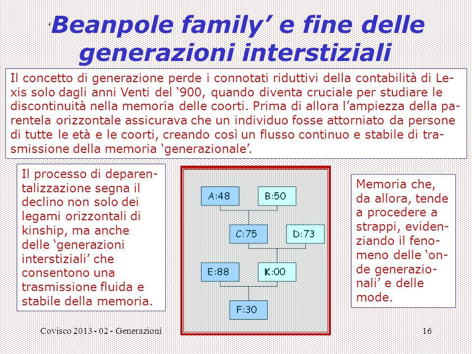 'Beanpole family' e fine delle generazioni interstiziali