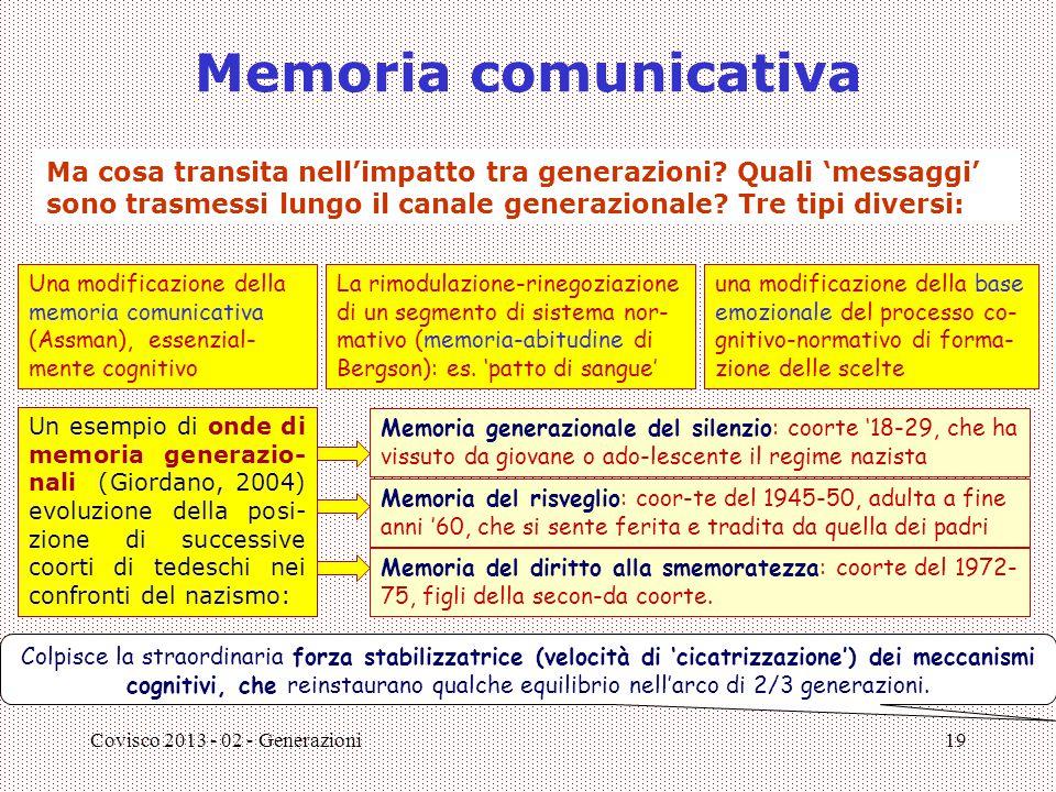 Memoria comunicativa Ma cosa transita nell'impatto tra generazioni Quali 'messaggi' sono trasmessi lungo il canale generazionale Tre tipi diversi: