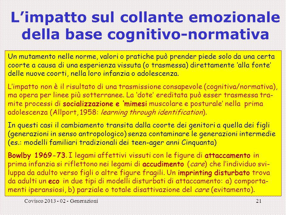 L'impatto sul collante emozionale della base cognitivo-normativa