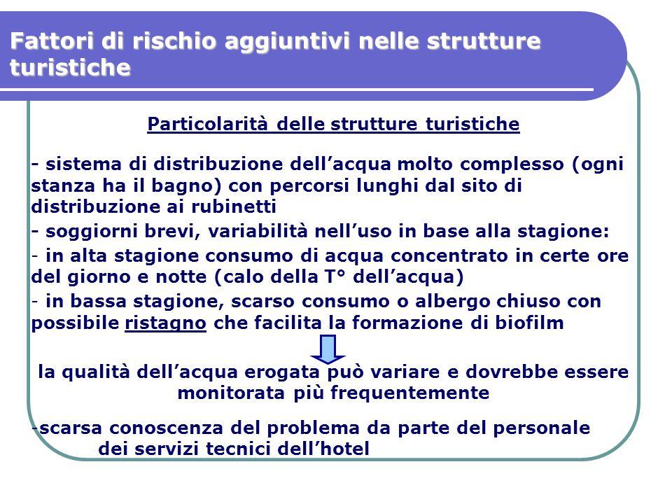 Particolarità delle strutture turistiche