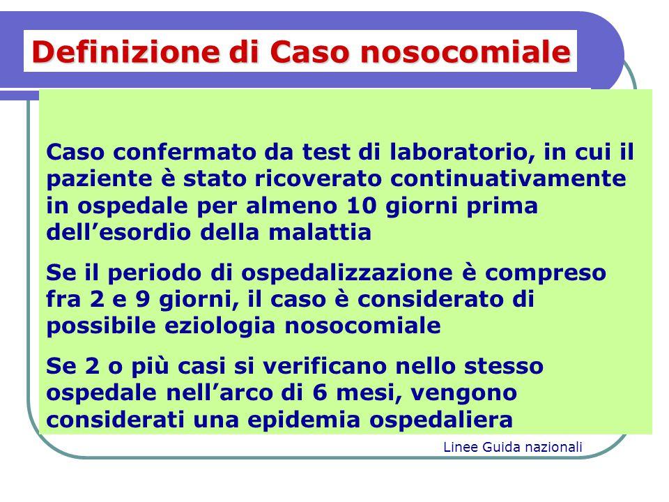 Definizione di Caso nosocomiale