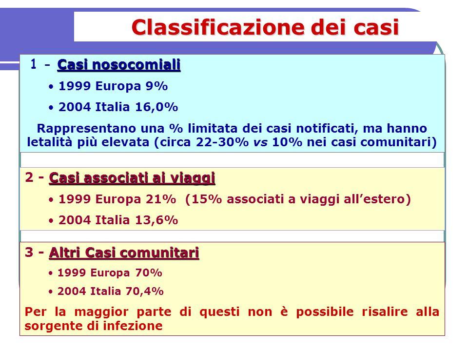Classificazione dei casi