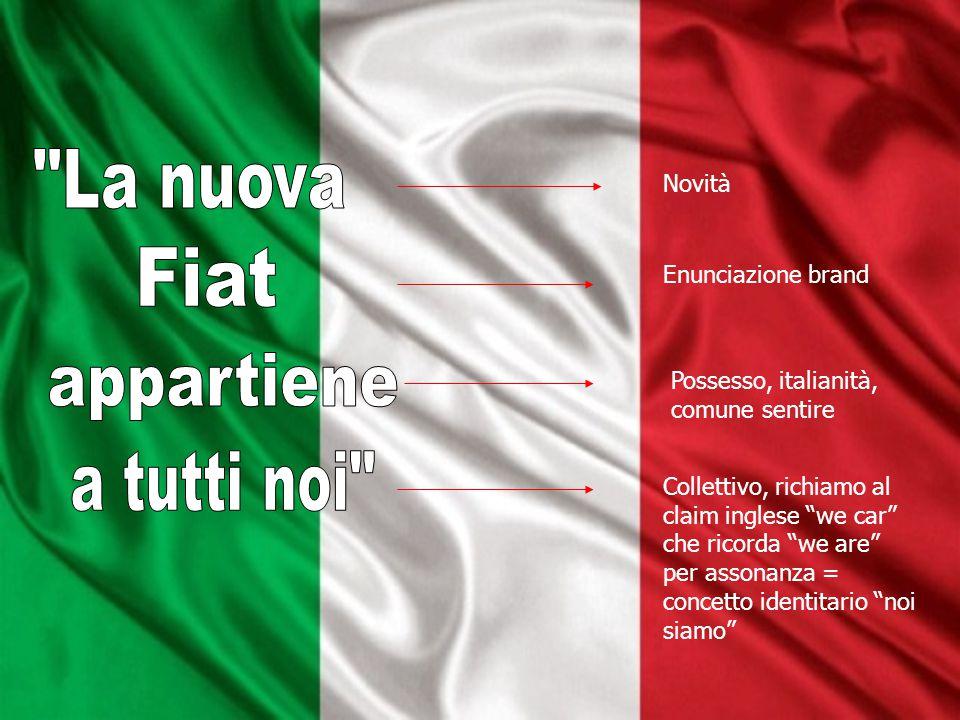 La nuova Fiat appartiene a tutti noi Novità Enunciazione brand