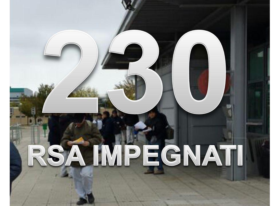 230 RSA IMPEGNATI