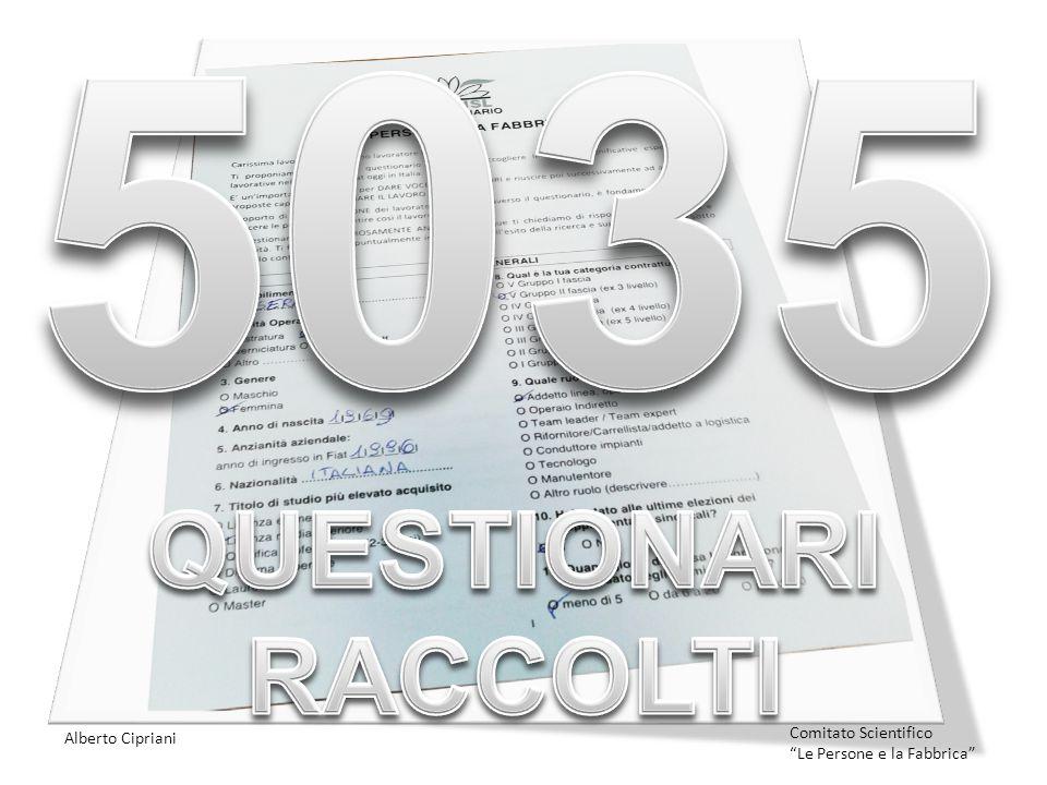 5035 QUESTIONARI RACCOLTI